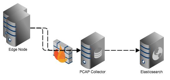pcap_server