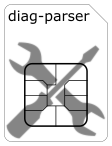 Baseband diagnosis